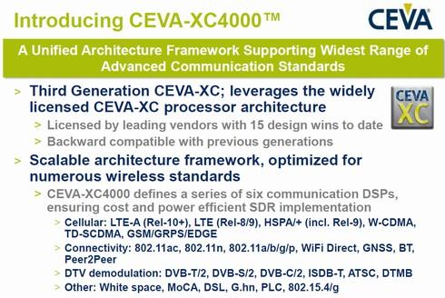 CEVA-XC4000の特徴