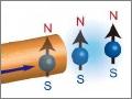 塗るだけで発電する「ペンキ」の実現か、熱から磁場を作る効果を使う