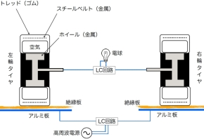 「EVER」の基本原理を実証するシステムの構成