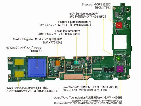 Nexus 7のメインボード(前面)