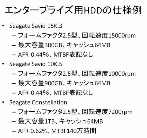 20120809Fukuda_EnterpriseHDD_480px.png