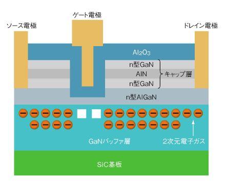 20120810GaN_Fujitsu_440px.jpg