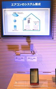 エアコンのシステム構成