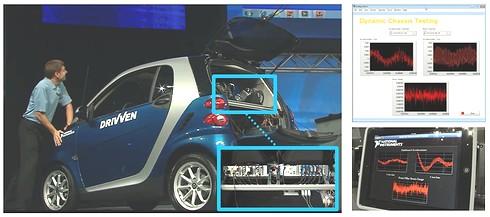 スタンドアロン型CompactDAQでスマートカーのデータロギングシステムを構築