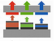 有機EL長寿命化の鍵となるか、NHKが赤色発光材料を開発