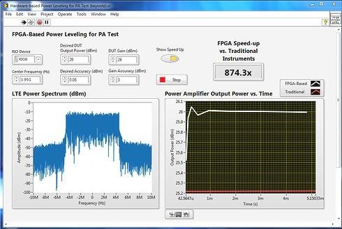 RFパワーアンプの出力電力補正の所要時間を劇的に短縮