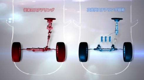 機械式ステアリングと日産のステアバイワイヤ技術を用いたステアリングシステムの比較