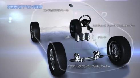日産自動車が発表した次世代ステアリング技術のシステム構成