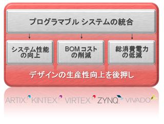 ay_xilinx_values.jpg