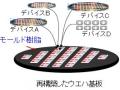 CMOSパワーアンプモジュールに適用した再配線技術