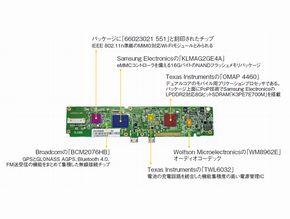 TD_KindleFireHD_Fig01.jpg