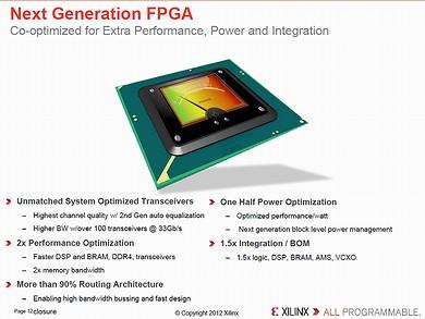 基本的なタイプのFPGA