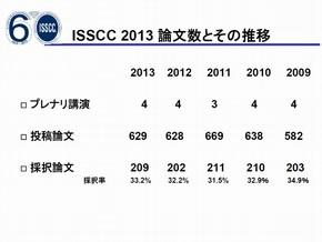 ISSCC_2013_Tokyo_Press_Fig01.jpg