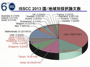 ISSCC_2013_Tokyo_Press_Fig03.jpg