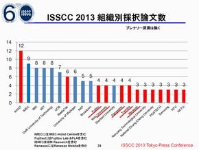 ISSCC_2013_Tokyo_Press_Fig05.jpg