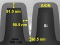 トレンチ構造に均一に成膜したアルミニウム酸窒化物のゲート絶縁膜