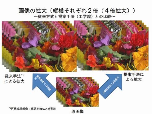 再構成型超解像との比較