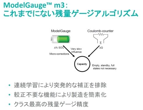 「ModelGauge」を使った電池容量の計算