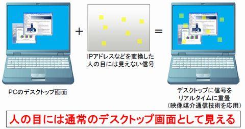 mm130121_fujitsu_fig3.jpg