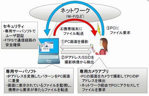 mm130121_fujitsu_fig4.jpg