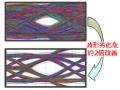 データ通信速度の32Gbpsの受信波形
