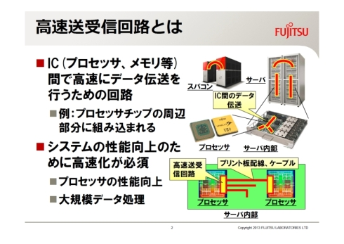 さらなるサーバのデータ処理速度向上には、CPU間におけるデータ通信速度を高める必要がある