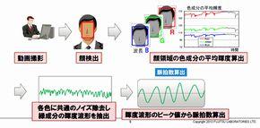 mm130318_fujitsu01.jpg