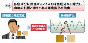 mm130318_fujitsu02.jpg