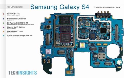 GALAXY S4の通信ボード背面