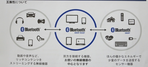 tm_130529bluetooth03.jpg