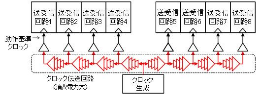 tt130614FujitsuLab01.jpg