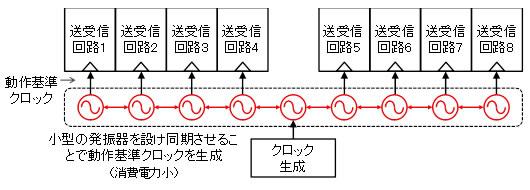tt130614FujitsuLab02.jpg