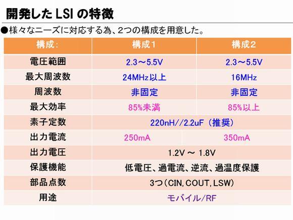 tt130712TOSHIBAJS02.jpg