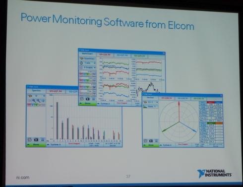 ELCOMが提供するENAの電力品質解析ソフトウェアの画面
