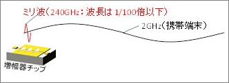 tt131018FF001.jpg