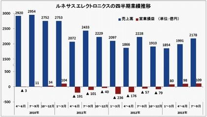mm131224_ranking10.jpg