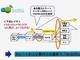 Wi-SUN対応の汎用無線モジュールをロームが「業界初」の製品化