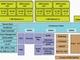 フリースケールがパケット処理性能を向上させた新型通信プロセッサ「QorIQ LS2」を発表
