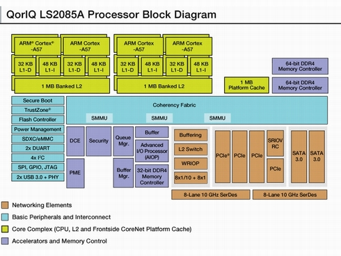 tm_140415freescale01.jpg