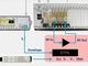 アジレントが計測器と関連ソフトなどをパッケージ化した製品を発表