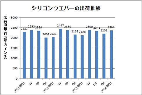 semi_graph.jpg