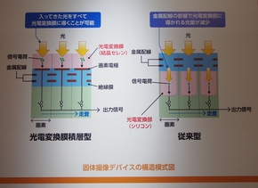 mm140528_nhk_sensor3.jpg
