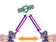 「秒」の再定義へ一歩前進、NICTが光格子時計の大陸間直接比較実験を成功