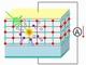 光電変換効率を向上、強相関太陽電池の実現に期待