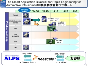 sp_141002freescale_alps_03.jpg