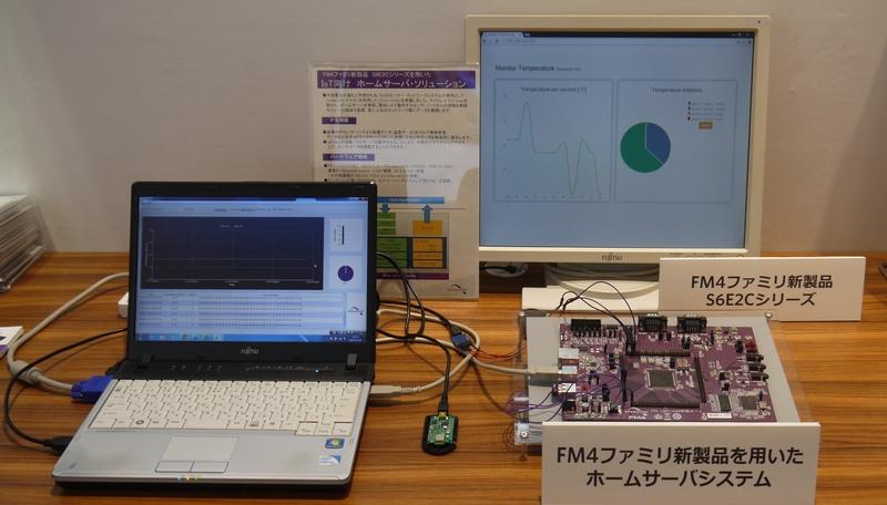 マイコンで実現する高性能ホームサーバと電池レスセンサーによる ...