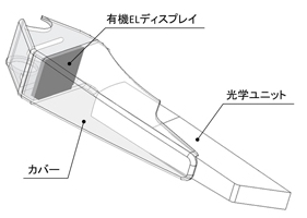 ディスプレイ表示部の模式図