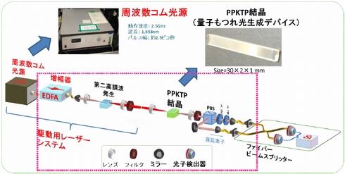 tt141219NICT001.jpg