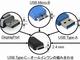 """USB 3.1のすべて""を実現するUSB Type-C ポートコントローラーを発表"