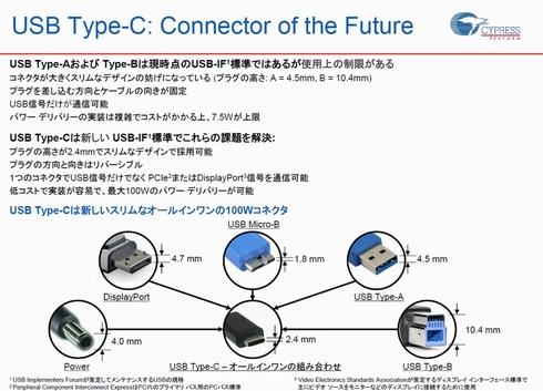 tt150210Type-C001.jpg